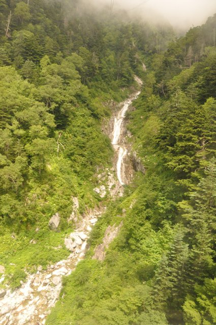 big canyoning in japan forecast