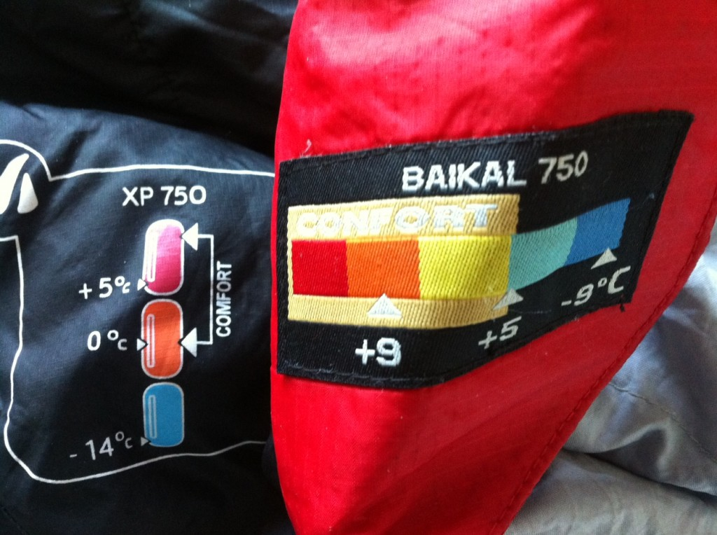 double sleeping bag temp ratings
